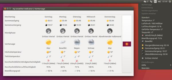Ausführlicher Wetterbericht durch den My-Weather-Indicator